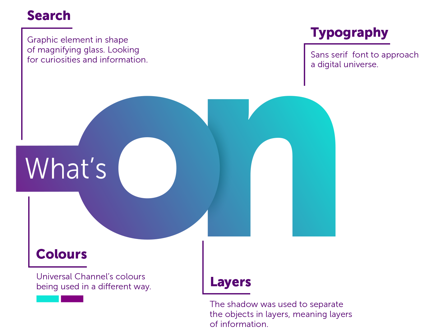 concept_WhatsOn